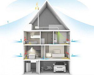 Sistema de renovación de aire Oxygen