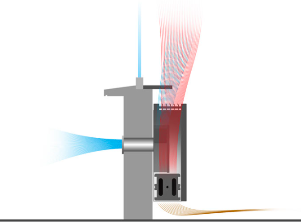 Jaga ventilacion inteligente bajo demanda